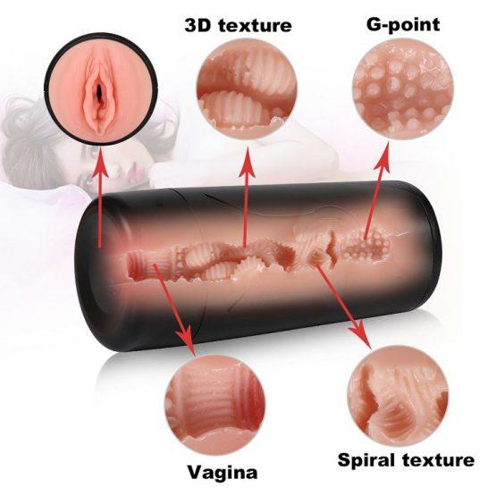 Silicone Realistic Vagina Masturbation Toys Free Shipping SQ-E26-1
